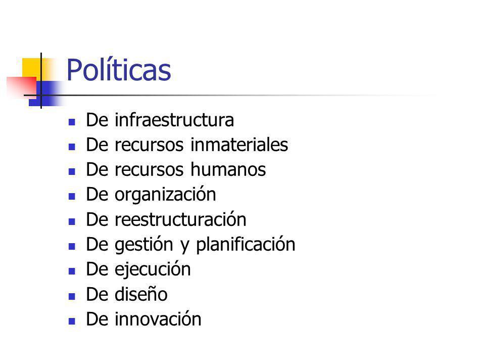 Políticas De infraestructura De recursos inmateriales De recursos humanos De organización De reestructuración De gestión y planificación De ejecución De diseño De innovación