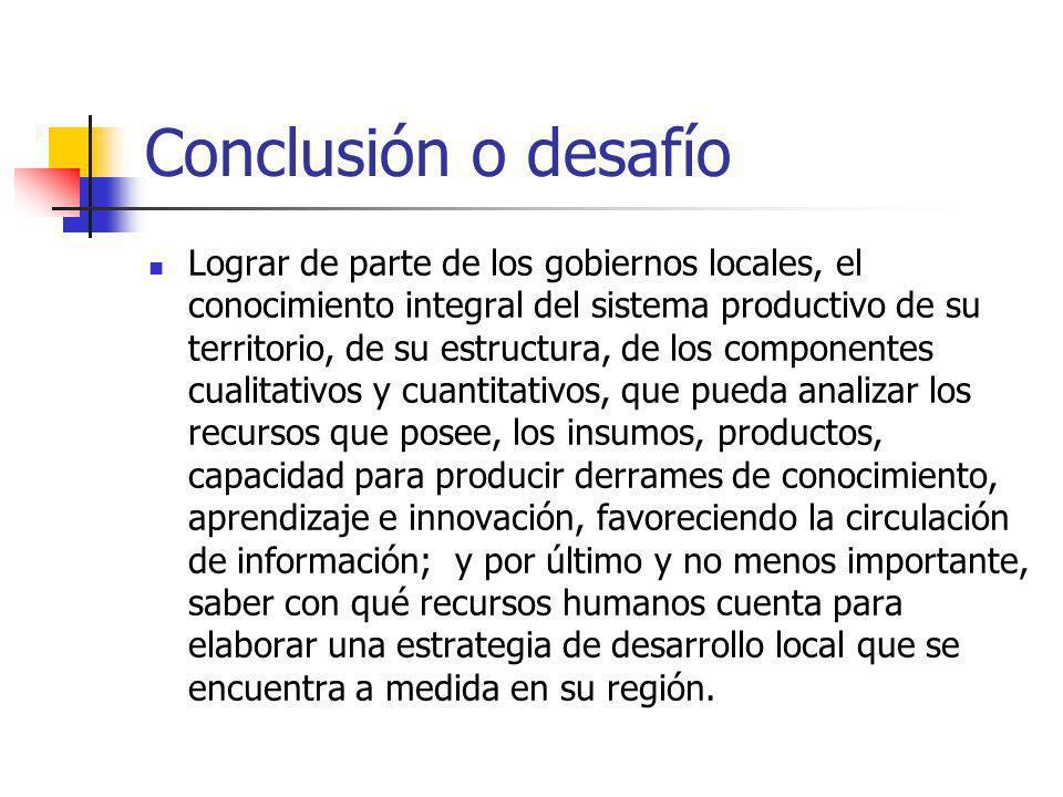 Conclusión o desafío Lograr de parte de los gobiernos locales, el conocimiento integral del sistema productivo de su territorio, de su estructura, de