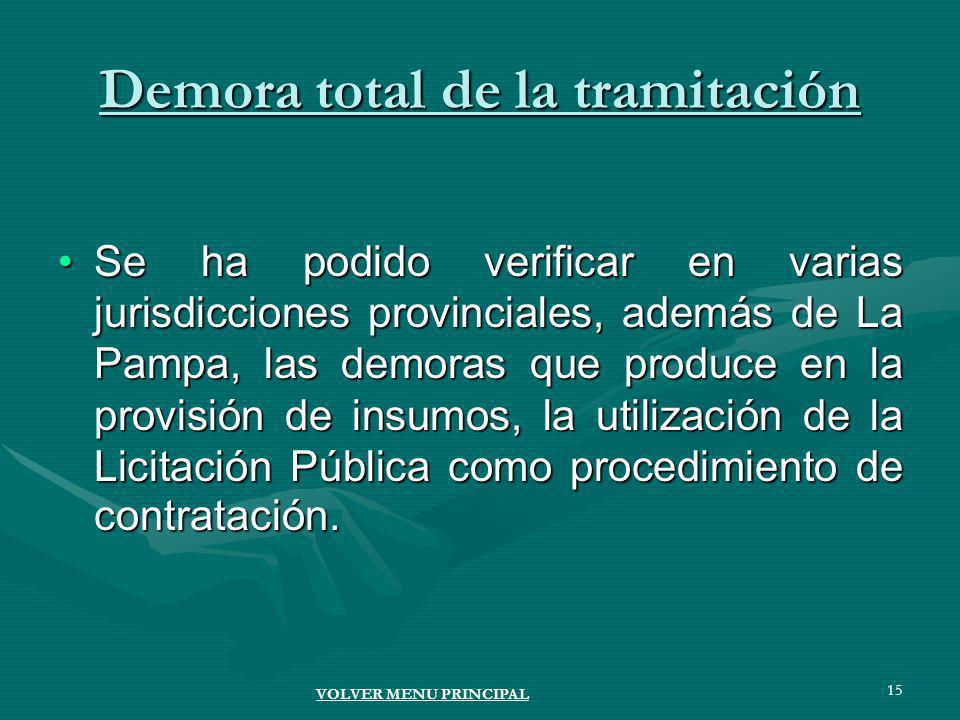 15 Se ha podido verificar en varias jurisdicciones provinciales, además de La Pampa, las demoras que produce en la provisión de insumos, la utilización de la Licitación Pública como procedimiento de contratación.Se ha podido verificar en varias jurisdicciones provinciales, además de La Pampa, las demoras que produce en la provisión de insumos, la utilización de la Licitación Pública como procedimiento de contratación.