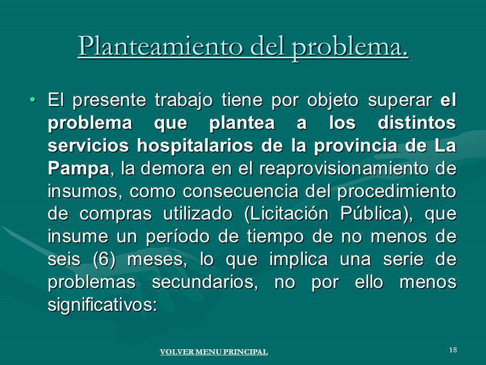 18 Planteamiento del problema.