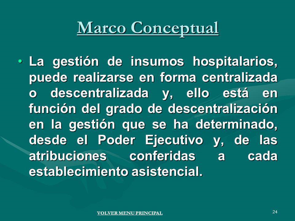 24 Marco Conceptual La gestión de insumos hospitalarios, puede realizarse en forma centralizada o descentralizada y, ello está en función del grado de descentralización en la gestión que se ha determinado, desde el Poder Ejecutivo y, de las atribuciones conferidas a cada establecimiento asistencial.