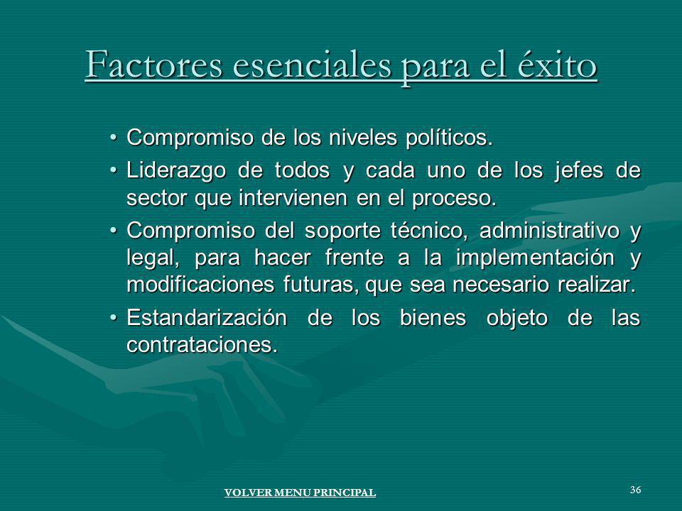 36 Factores esenciales para el éxito Compromiso de los niveles políticos.Compromiso de los niveles políticos.