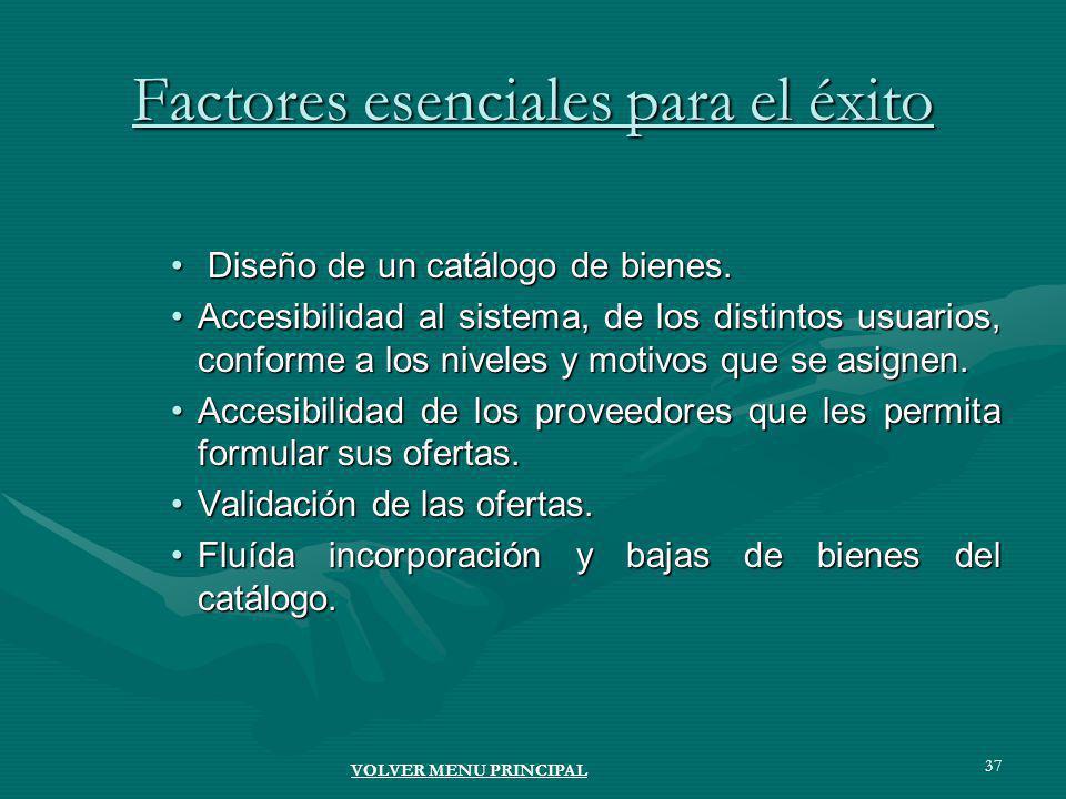37 Factores esenciales para el éxito Diseño de un catálogo de bienes.