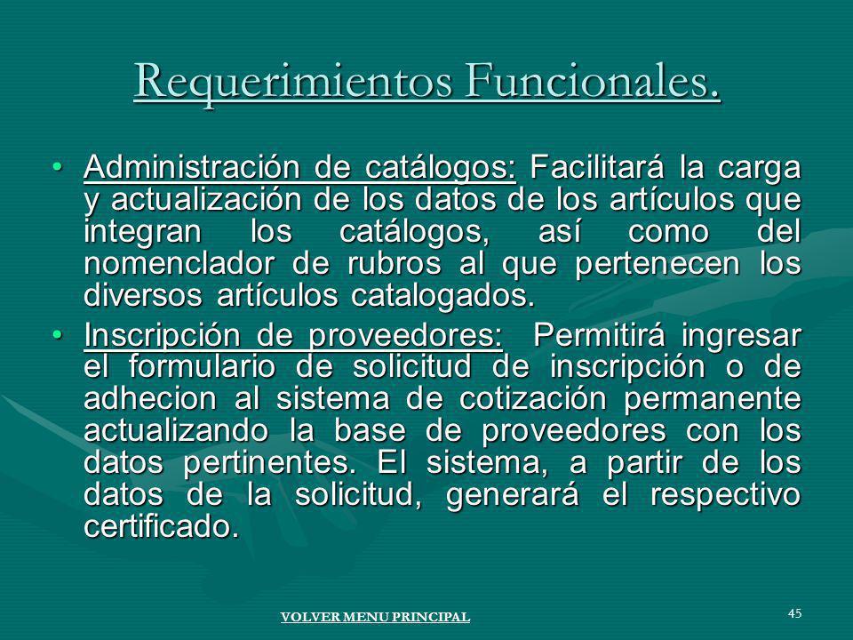 45 Requerimientos Funcionales.