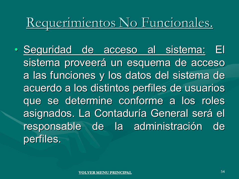 54 Requerimientos No Funcionales.