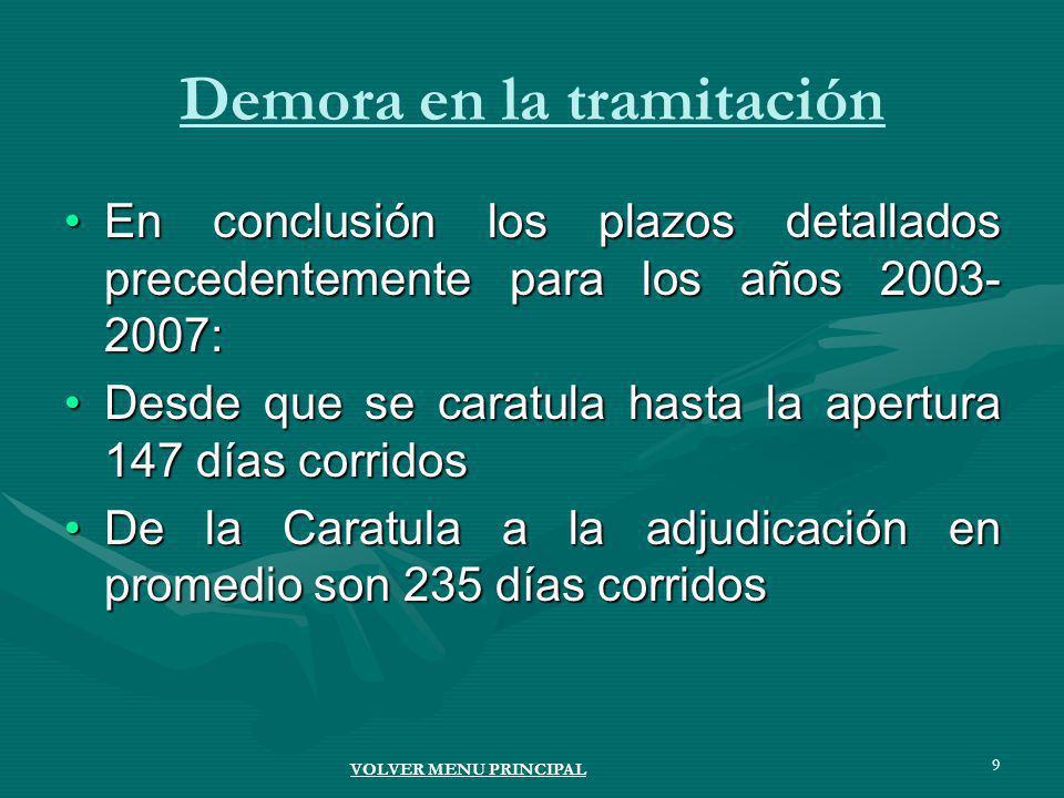 10 Demora total de la tramitación Los motivos que determinaron la elección del tema a tratar en este trabajo, fueron las distintas situaciones que se verifican en los suministros del sector Público de Salud de la provincia de La Pampa.