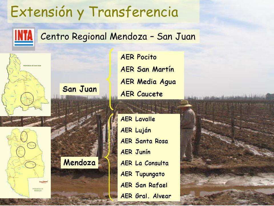 Extensión y Transferencia AER Pocito AER San Martín AER Media Agua AER Caucete San Juan Mendoza AER Lavalle AER Luján AER Santa Rosa AER Junín AER La