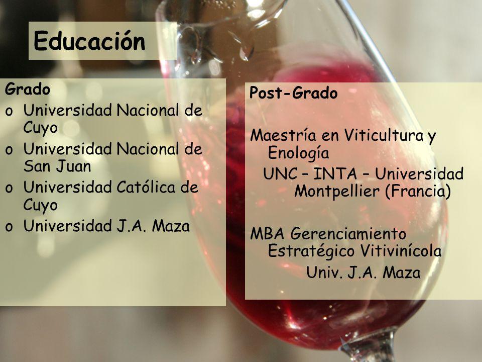 Educación Grado oUniversidad Nacional de Cuyo oUniversidad Nacional de San Juan oUniversidad Católica de Cuyo oUniversidad J.A. Maza Post-Grado Maestr