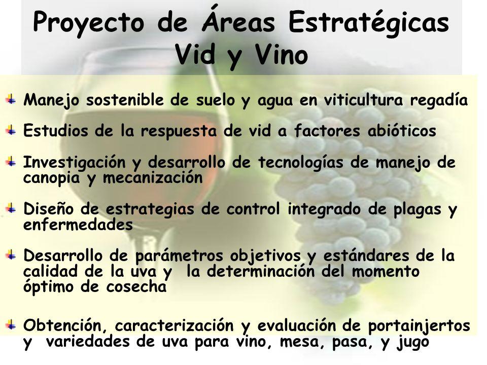 Manejo sostenible de suelo y agua en viticultura regadía Estudios de la respuesta de vid a factores abióticos Investigación y desarrollo de tecnología
