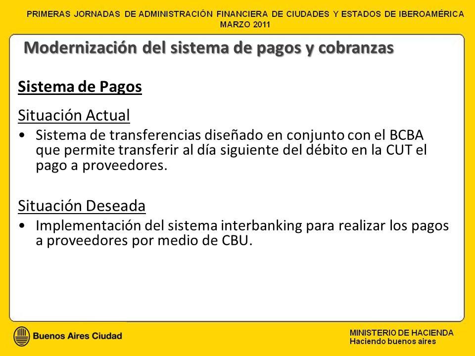 Sistema de Pagos Situación Actual Sistema de transferencias diseñado en conjunto con el BCBA que permite transferir al día siguiente del débito en la