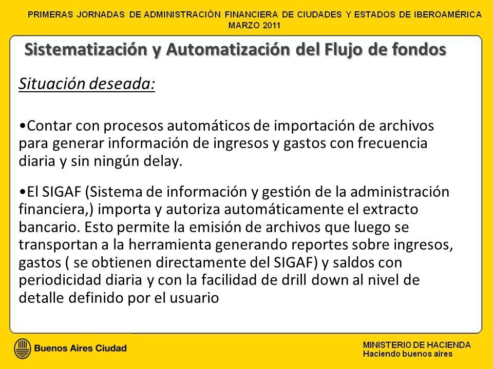 Situación deseada: Contar con procesos automáticos de importación de archivos para generar información de ingresos y gastos con frecuencia diaria y si