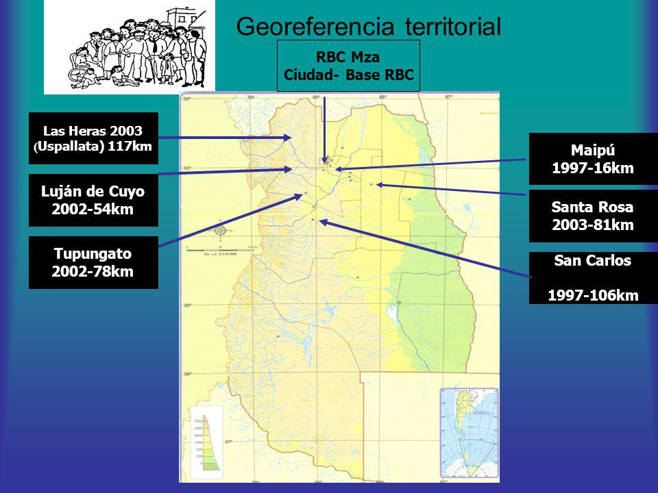 Georeferencia territorial Maipú 1997-16km Luján de Cuyo 2002-54km Santa Rosa 2003-81km Las Heras 2003 ( Uspallata) 117km Tupungato 2002-78km San Carlo