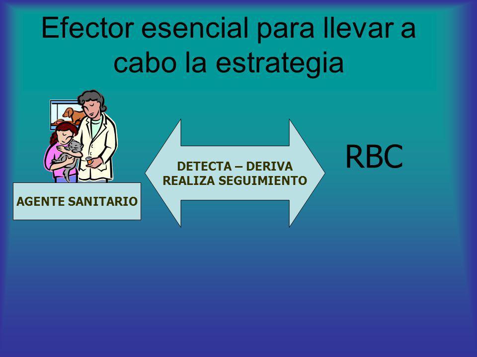 Efector esencial para llevar a cabo la estrategia AGENTE SANITARIO DETECTA – DERIVA REALIZA SEGUIMIENTO RBC