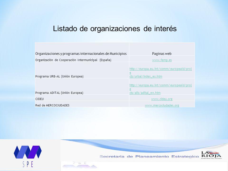 Organizaciones y programas internacionales de MunicipiosPaginas web Organización de Cooperación Intermunicipal (España)www.femp.es Programa URB-AL (Unión Europea) http://europa.eu.int/comm/europeaid/proj e cts/urbal/index_es.htm Programa ADITAL (Unión Europea) http://europa.eu.int/comm/europeaid/proj e cts/alis/adital_en.htm CIDEUwww.cideu.org Red de MERCOCIUDADESwww.mercociudades.org Listado de organizaciones de interés