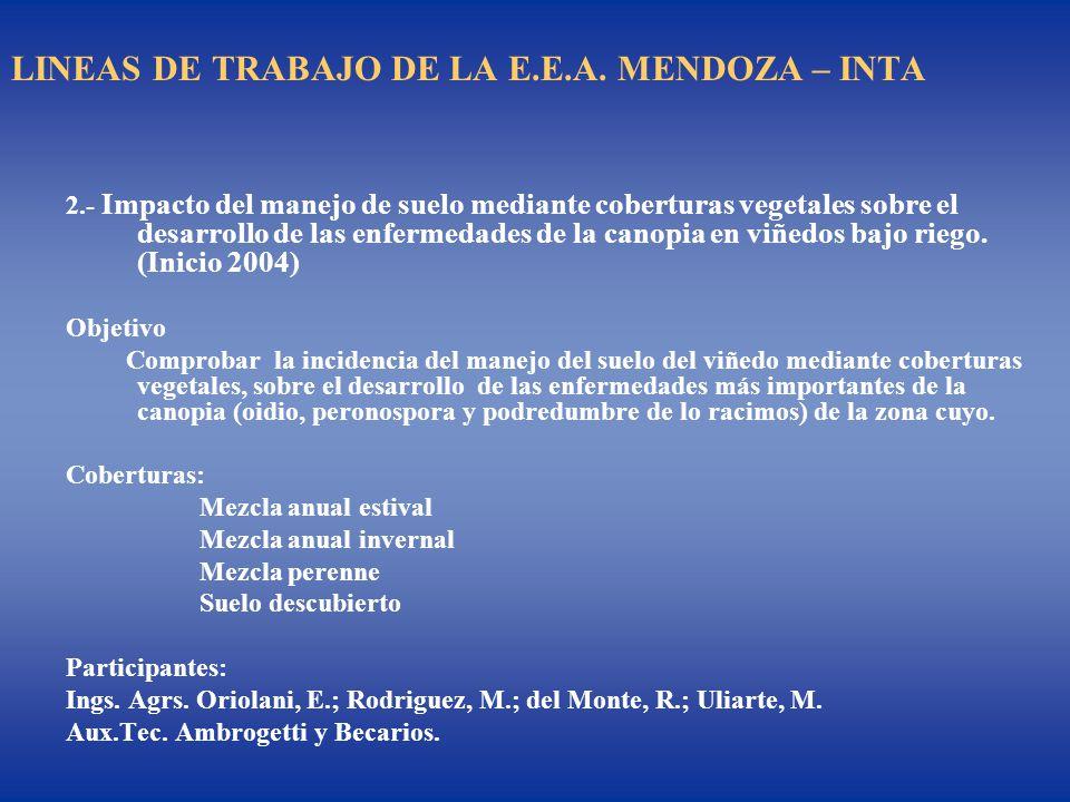 LINEAS DE TRABAJO DE LA E.E.A. MENDOZA – INTA 2.- Impacto del manejo de suelo mediante coberturas vegetales sobre el desarrollo de las enfermedades de