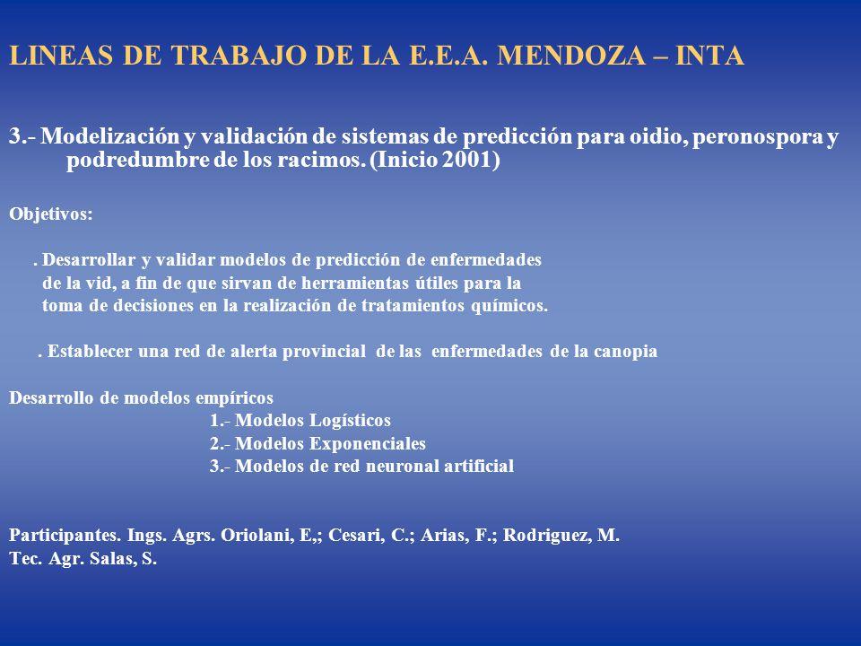 LINEAS DE TRABAJO DE LA E.E.A. MENDOZA – INTA 3.- Modelización y validación de sistemas de predicción para oidio, peronospora y podredumbre de los rac