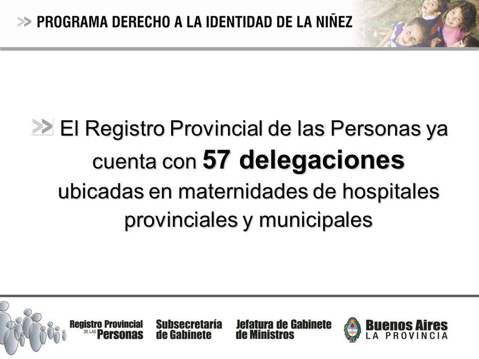 El Registro Provincial de las Personas ya cuenta con 57 delegaciones ubicadas en maternidades de hospitales provinciales y municipales El Registro Pro