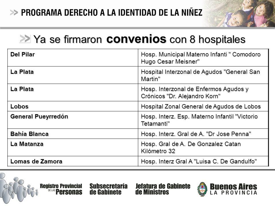 Ya se firmaron convenios con 8 hospitales Ya se firmaron convenios con 8 hospitales Del Pilar Hosp. Municipal Materno Infanti