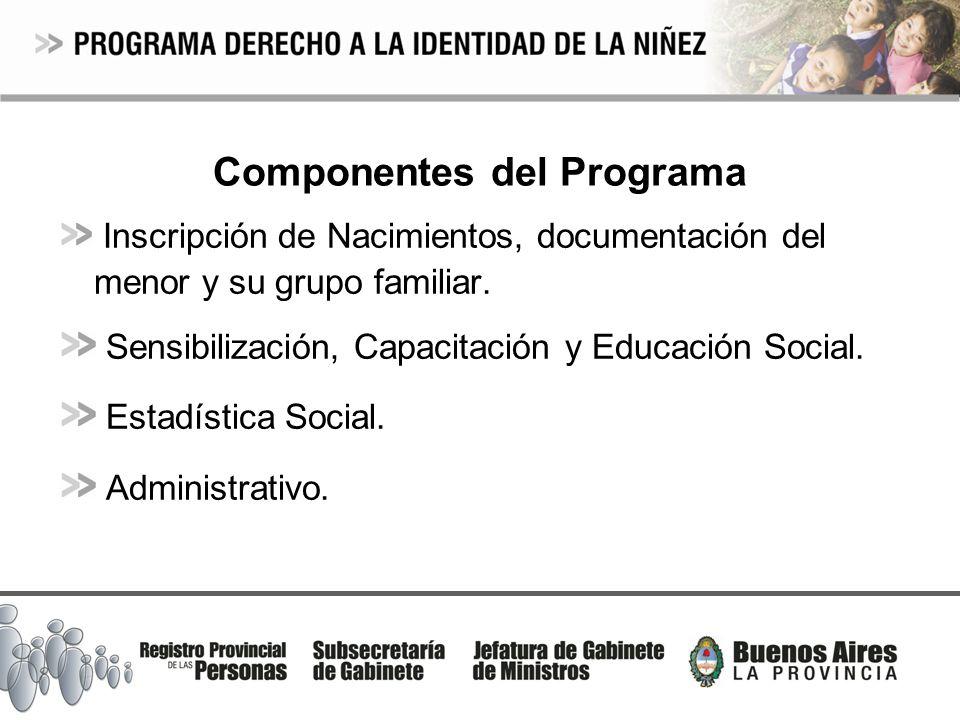 Componentes del Programa Inscripción de Nacimientos, documentación del menor y su grupo familiar. Sensibilización, Capacitación y Educación Social. Es