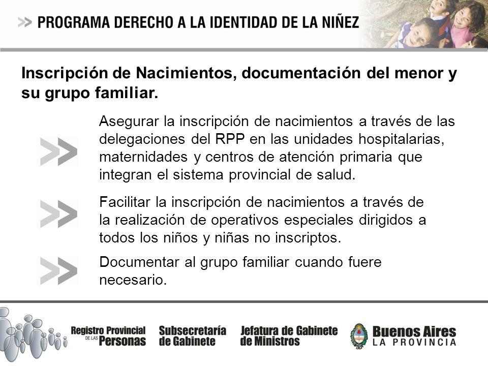 Inscripción de Nacimientos, documentación del menor y su grupo familiar.