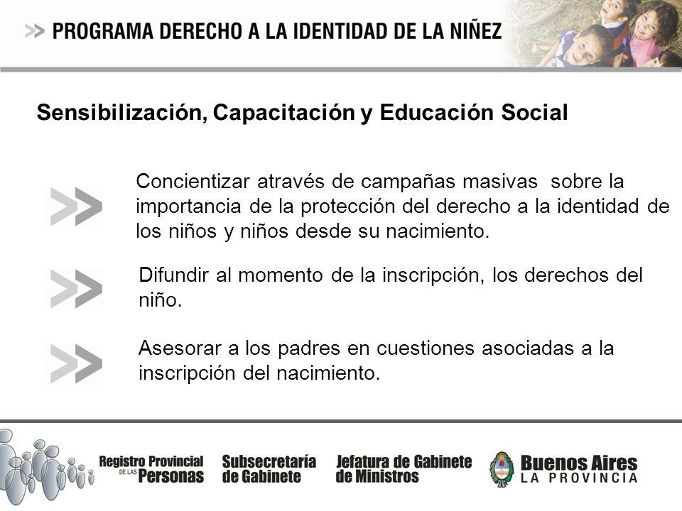 Sensibilización, Capacitación y Educación Social Concientizar através de campañas masivas sobre la importancia de la protección del derecho a la identidad de los niños y niños desde su nacimiento.