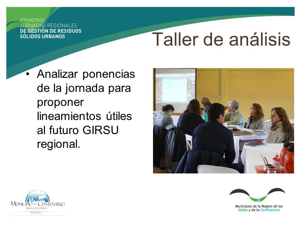 Taller de análisis Analizar ponencias de la jornada para proponer lineamientos útiles al futuro GIRSU regional.
