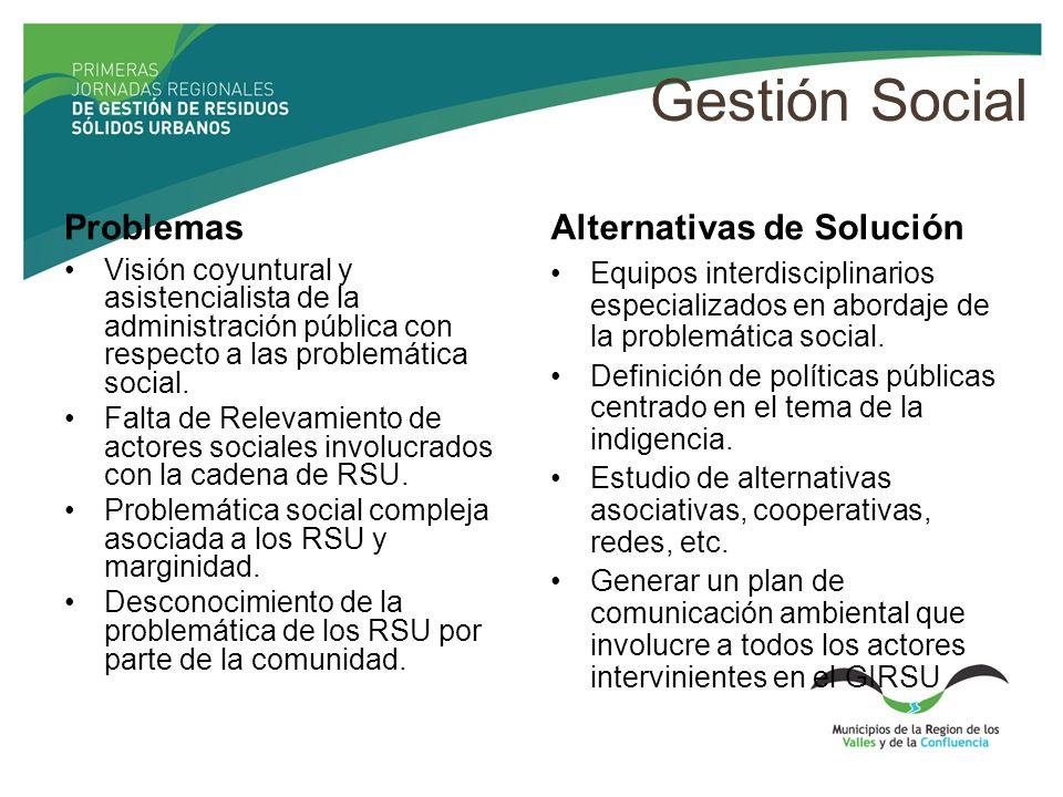 Gestión Social Problemas Visión coyuntural y asistencialista de la administración pública con respecto a las problemática social.