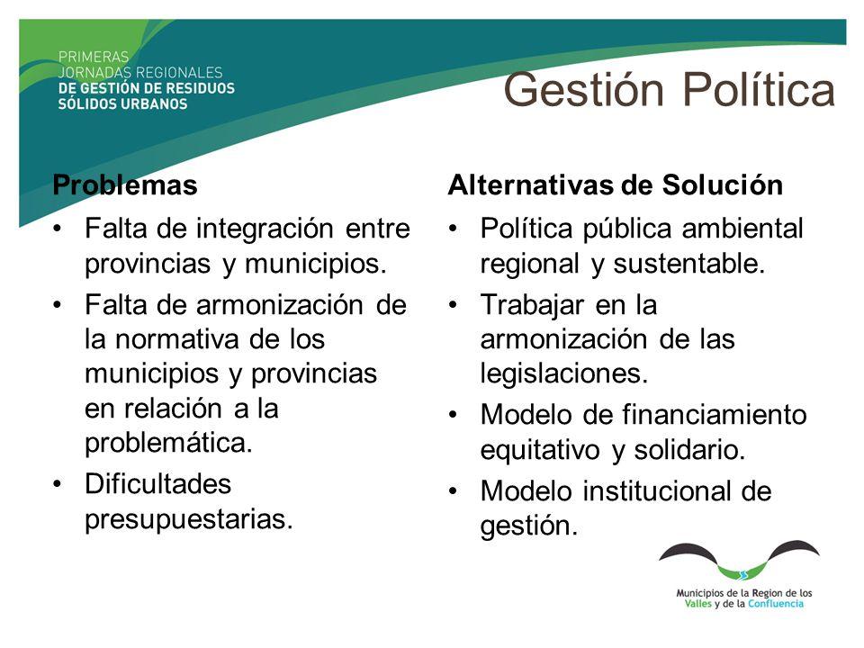 Gestión Política Problemas Falta de integración entre provincias y municipios.