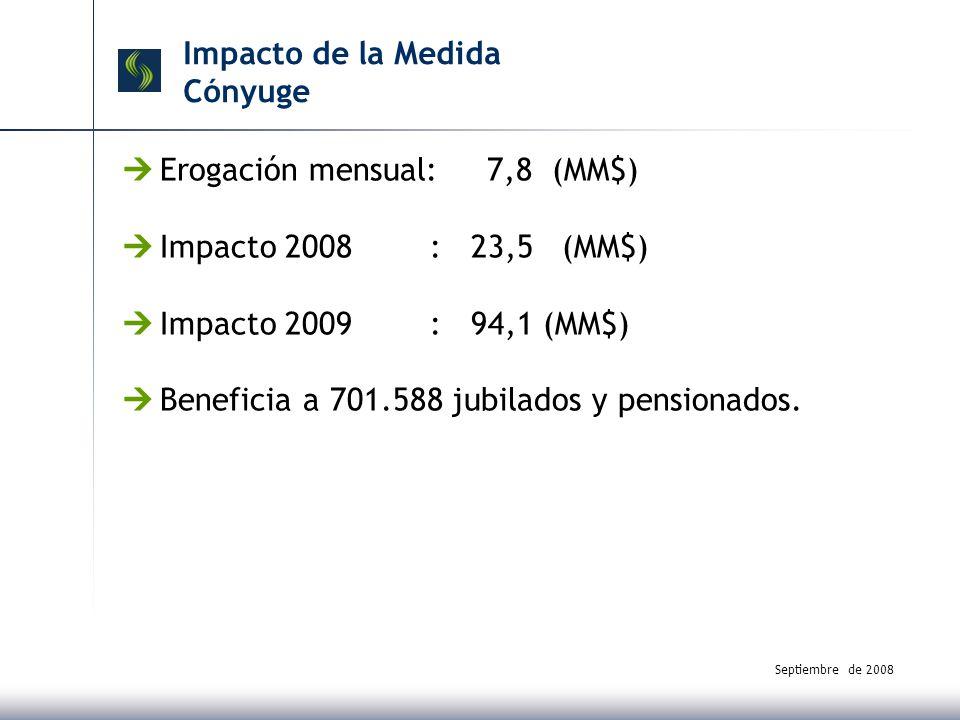 Septiembre de 2008 Impacto de la Medida Cónyuge Erogación mensual: 7,8 (MM$) Impacto 2008 : 23,5 (MM$) Impacto 2009 : 94,1 (MM$) Beneficia a 701.588 jubilados y pensionados.