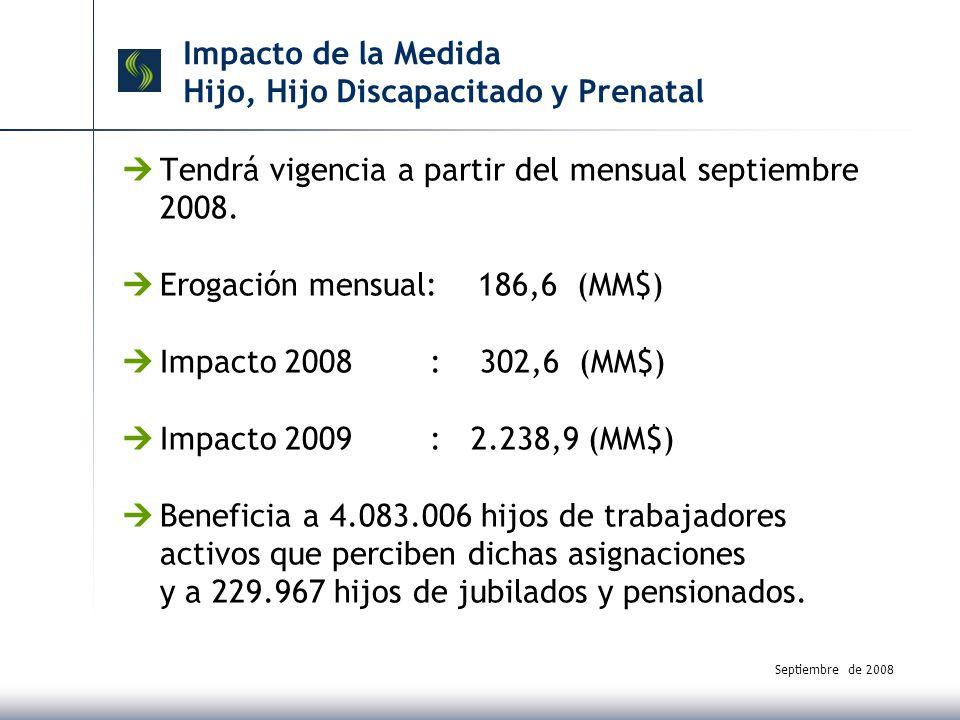 Septiembre de 2008 Impacto de la Medida Hijo, Hijo Discapacitado y Prenatal Tendrá vigencia a partir del mensual septiembre 2008.