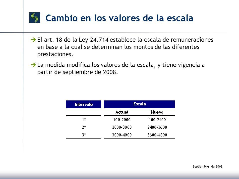 Septiembre de 2008 Cambio en los valores de la escala El art.