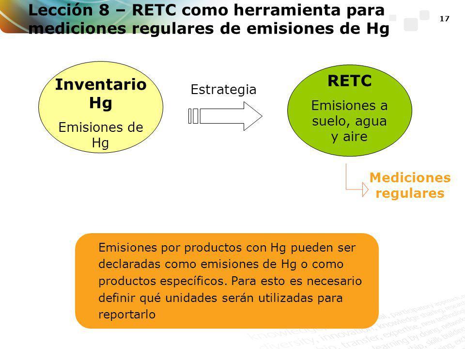 17 Lección 8 – RETC como herramienta para mediciones regulares de emisiones de Hg RETC Emisiones a suelo, agua y aire Inventario Hg Emisiones de Hg Estrategia Mediciones regulares Emisiones por productos con Hg pueden ser declaradas como emisiones de Hg o como productos específicos.