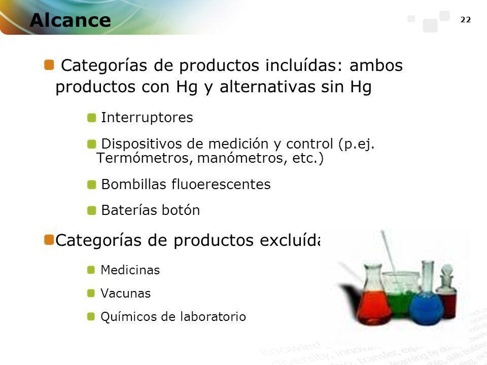 22 Alcance Categorías de productos incluídas: ambos productos con Hg y alternativas sin Hg Interruptores Dispositivos de medición y control (p.ej.