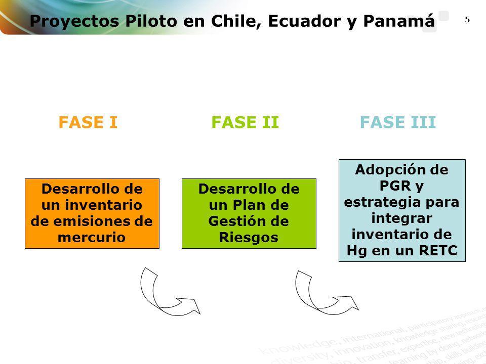 5 Proyectos Piloto en Chile, Ecuador y Panamá Desarrollo de un inventario de emisiones de mercurio Desarrollo de un Plan de Gestión de Riesgos Adopción de PGR y estrategia para integrar inventario de Hg en un RETC FASE IFASE IIIFASE II