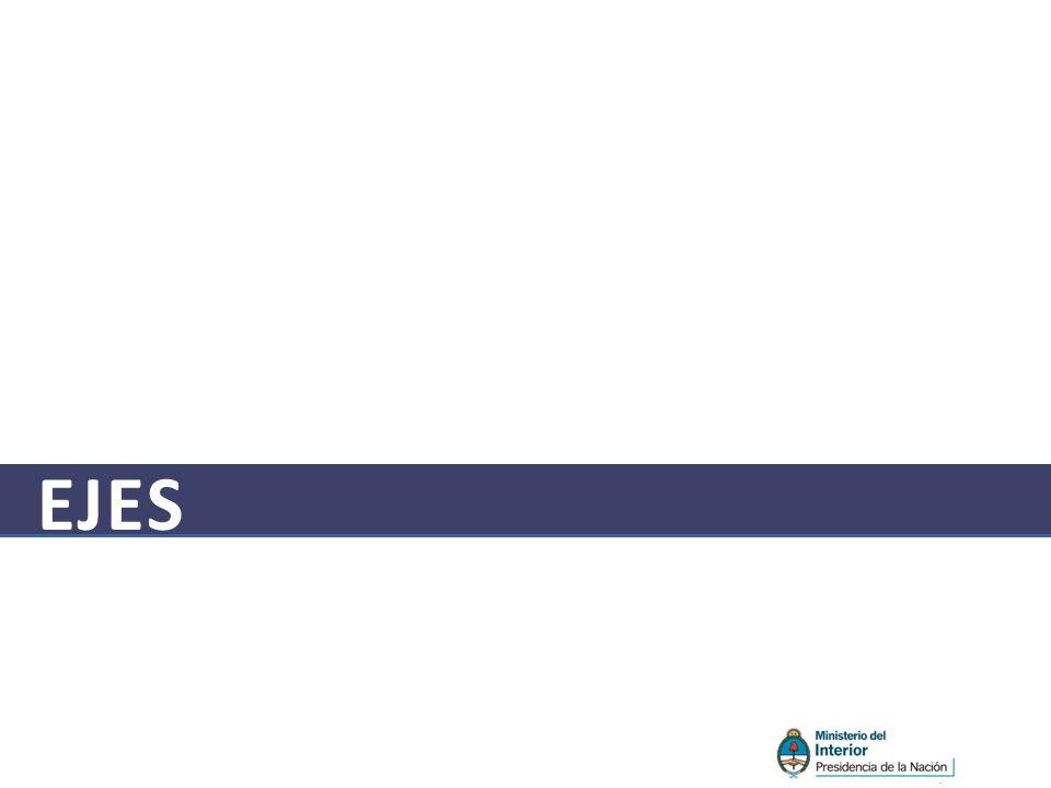 ACTIVIDADJULIOAGOSTOSEPTIEMBRE Reunión con partidos políticos Ronda de consultas con especialistas Reunión con la Justicia Nacional Electoral Seminarios Internacionales Presentación preliminar de consensos Reunión técnica para la elaboración de propuestas