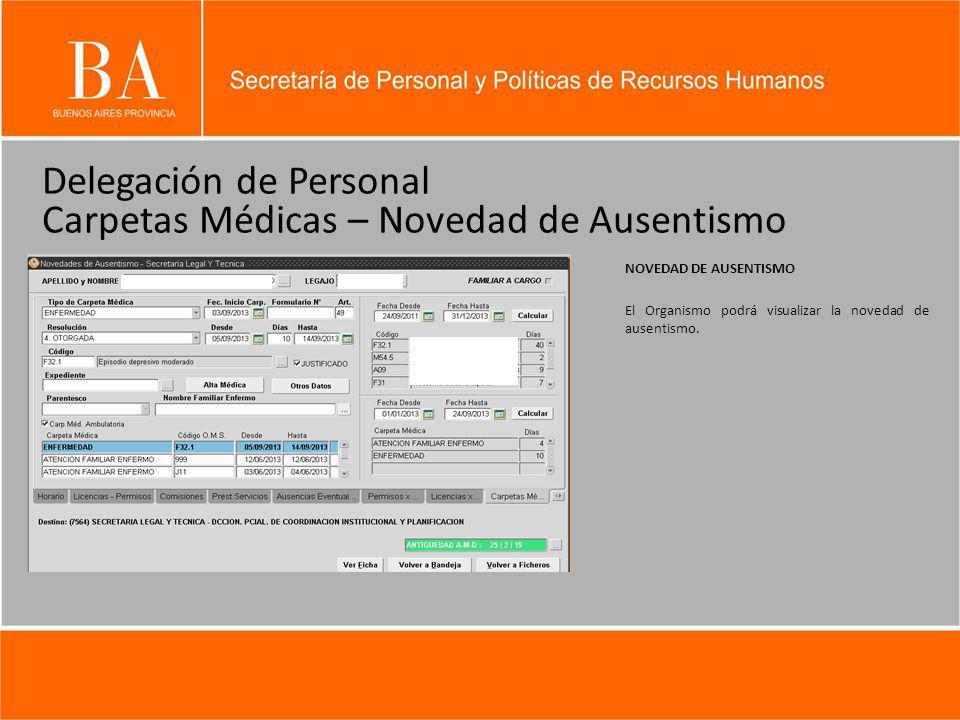 Delegación de Personal Carpetas Médicas – Novedad de Ausentismo NOVEDAD DE AUSENTISMO El Organismo podrá visualizar la novedad de ausentismo.