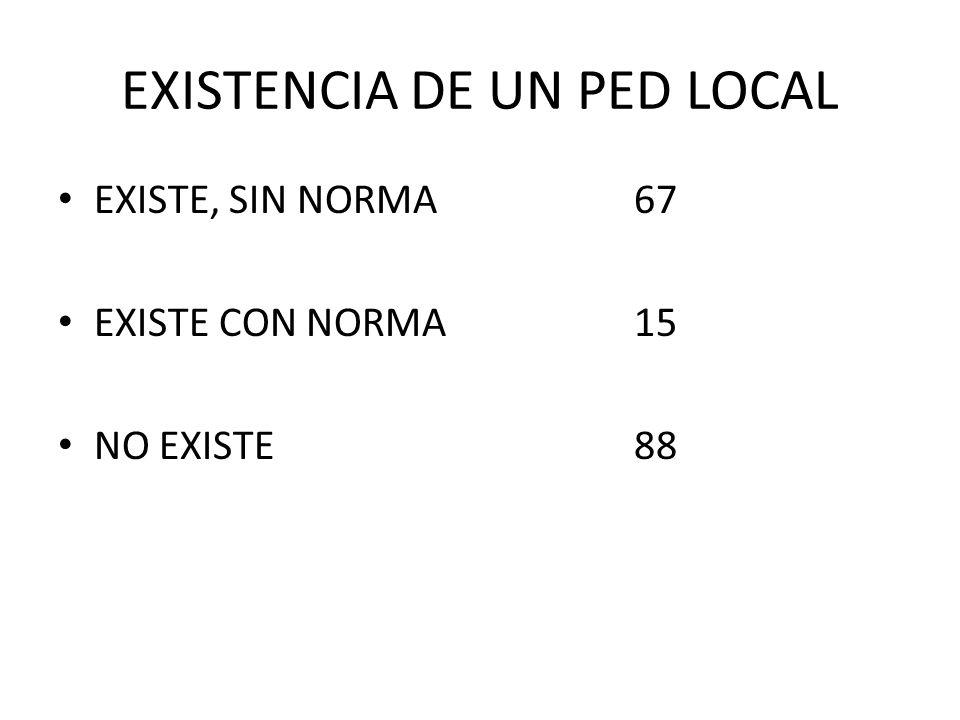 EXISTENCIA DE UN PED LOCAL EXISTE, SIN NORMA67 EXISTE CON NORMA15 NO EXISTE88