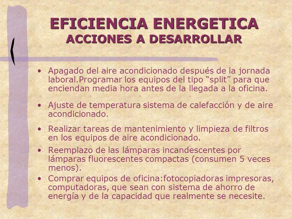 EFICIENCIA ENERGETICA ACCIONES A DESARROLLAR Apagado del aire acondicionado después de la jornada laboral.Programar los equipos del tipo split para qu