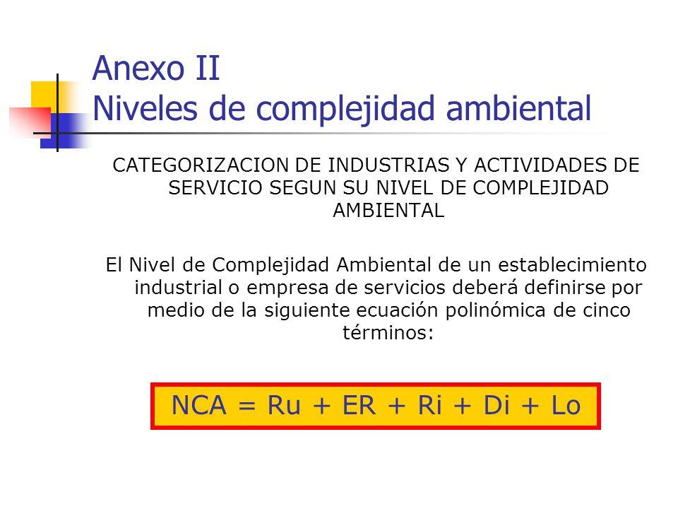 Anexo II Niveles de complejidad ambiental CATEGORIZACION DE INDUSTRIAS Y ACTIVIDADES DE SERVICIO SEGUN SU NIVEL DE COMPLEJIDAD AMBIENTAL El Nivel de C