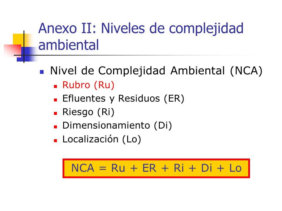 Anexo II: Niveles de complejidad ambiental Nivel de Complejidad Ambiental (NCA) Rubro (Ru) Efluentes y Residuos (ER) Riesgo (Ri) Dimensionamiento (Di)