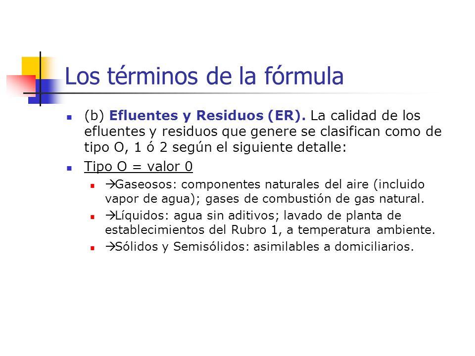 Los términos de la fórmula (b) Efluentes y Residuos (ER). La calidad de los efluentes y residuos que genere se clasifican como de tipo O, 1 ó 2 según