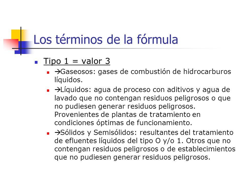 Los términos de la fórmula Tipo 1 = valor 3 Gaseosos: gases de combustión de hidrocarburos líquidos. Líquidos: agua de proceso con aditivos y agua de