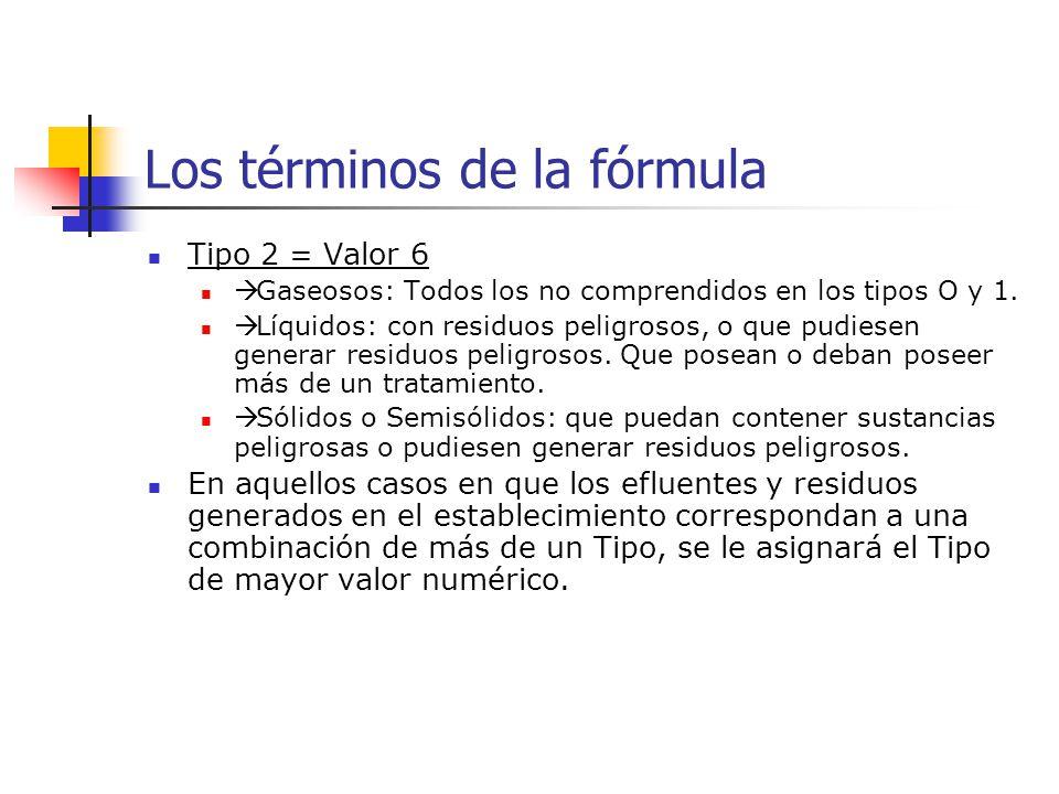 Los términos de la fórmula Tipo 2 = Valor 6 Gaseosos: Todos los no comprendidos en los tipos O y 1. Líquidos: con residuos peligrosos, o que pudiesen