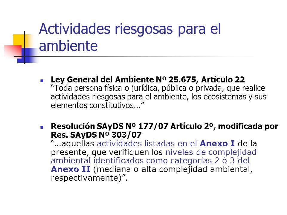 Actividades riesgosas para el ambiente Actividades listadas en el Anexo I Niveles de complejidad ambiental del Anexo II Actividades riesgosas para el ambiente