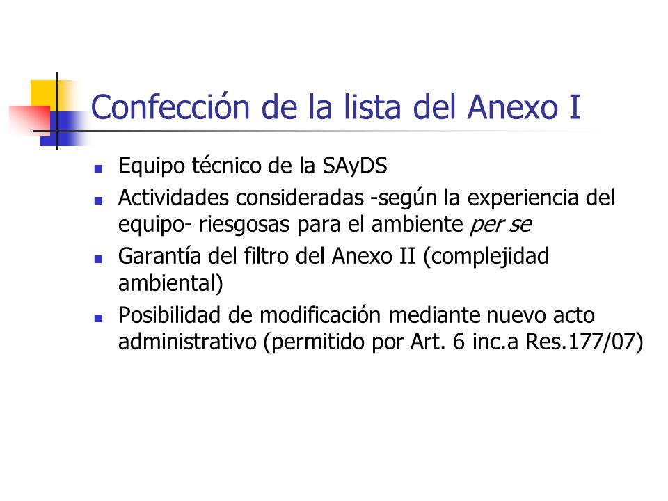 Confección de la lista del Anexo I Equipo técnico de la SAyDS Actividades consideradas -según la experiencia del equipo- riesgosas para el ambiente pe