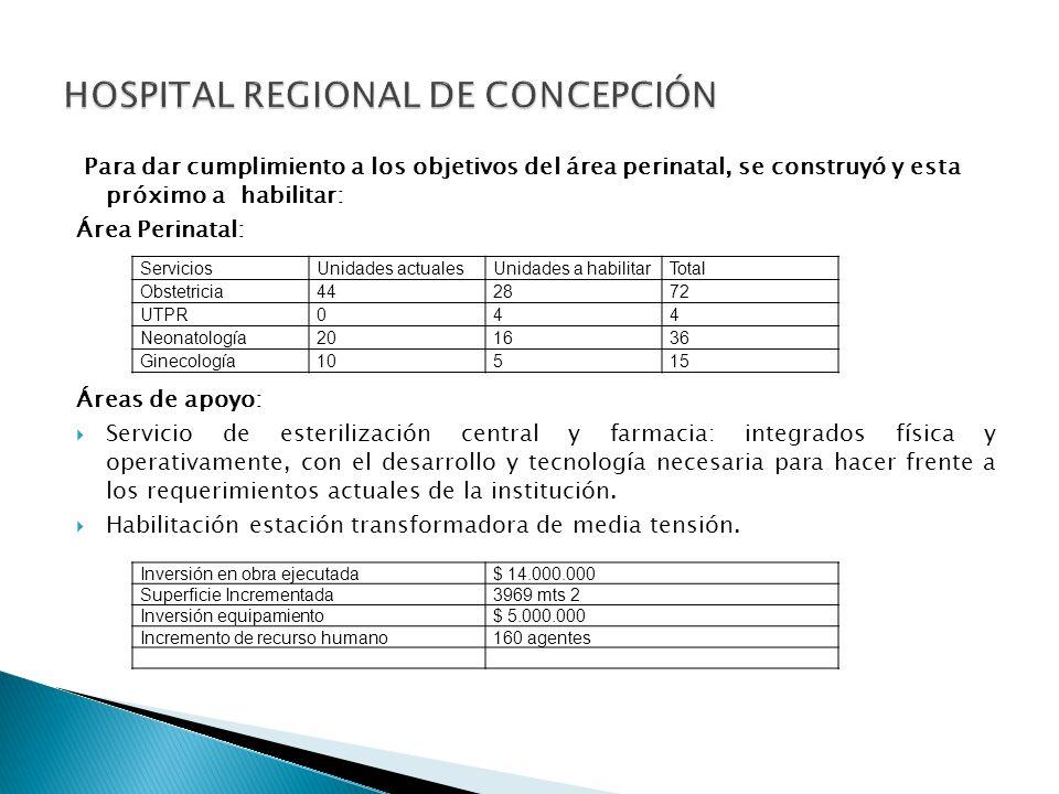 Para dar cumplimiento a los objetivos del área perinatal, se construyó y esta próximo a habilitar: Área Perinatal: Áreas de apoyo: Servicio de esteril