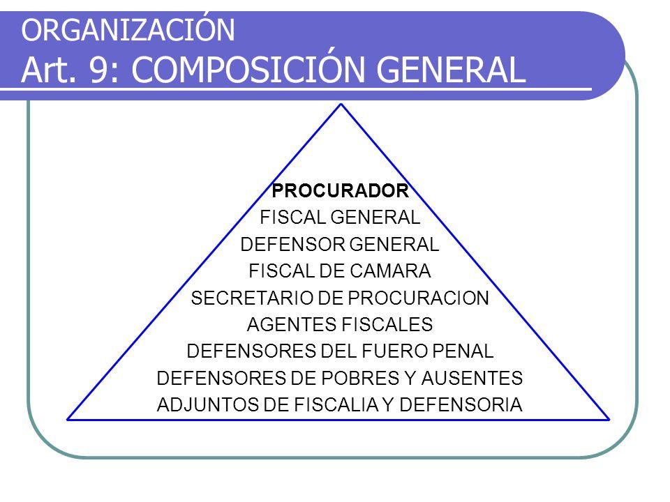 ORGANIZACIÓN Art. 9: COMPOSICIÓN GENERAL PROCURADOR FISCAL GENERAL DEFENSOR GENERAL FISCAL DE CAMARA SECRETARIO DE PROCURACION AGENTES FISCALES DEFENS