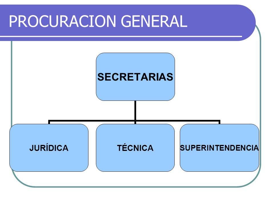 PROCURACION GENERAL SECRETARIAS JURÍDICATÉCNICASUPERINTENDENCIA