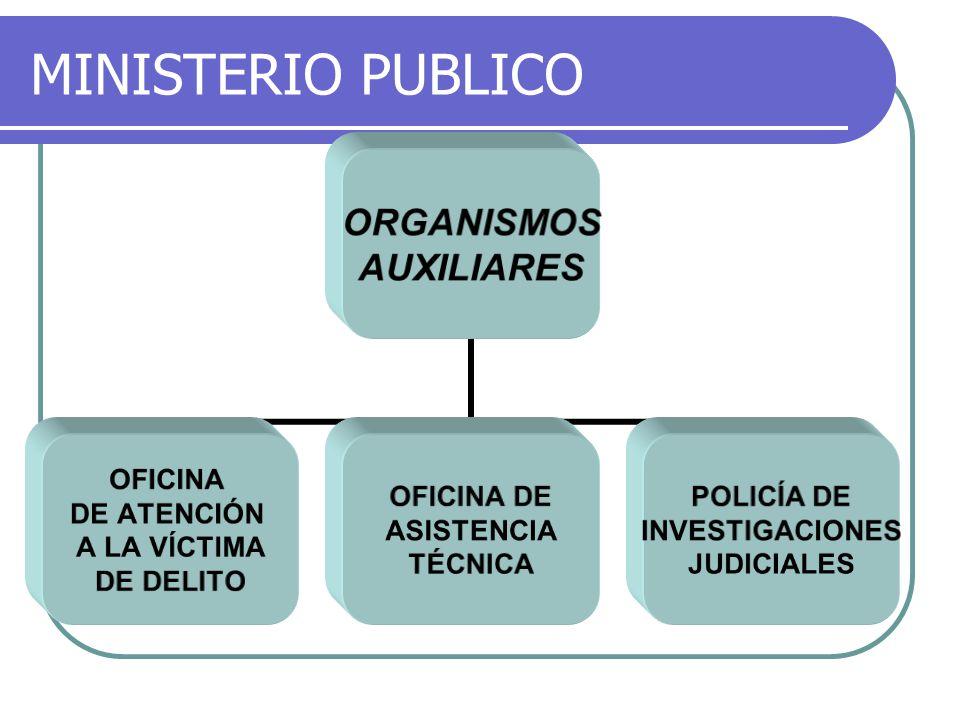 MINISTERIO PUBLICO ORGANISMOS AUXILIARES OFICINA DE ATENCIÓN A LA VÍCTIMA DE DELITO OFICINA DE ASISTENCIA TÉCNICA POLICÍA DE INVESTIGACIONES JUDICIALES