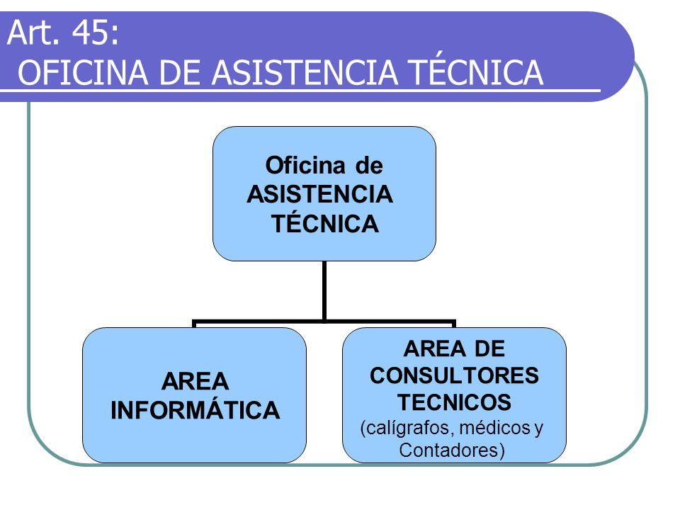 Art. 45: OFICINA DE ASISTENCIA TÉCNICA Oficina de ASISTENCIA TÉCNICA AREA INFORMÁTICA AREA DE CONSULTORES TECNICOS (calígrafos, médicos y Contadores)